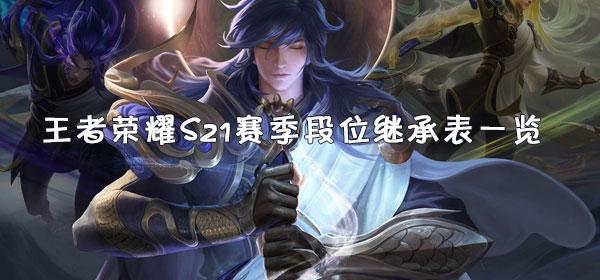 王者荣耀s21赛季段位继承表一览